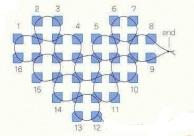 Схема кулона
