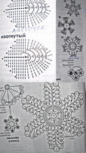 топик, схема элементов кокетки
