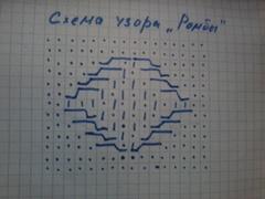 схема ромба